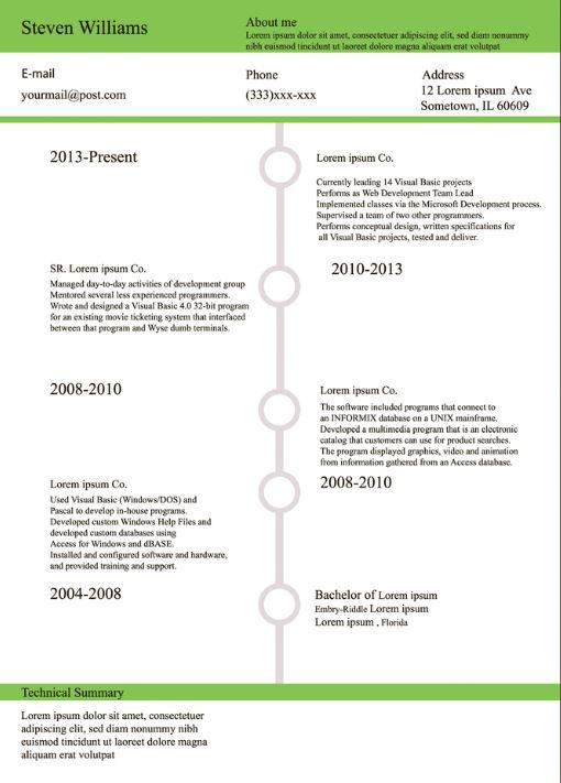 Chronological format resume